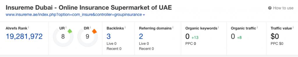 insureme.ae group insurance landing page ahrefs data